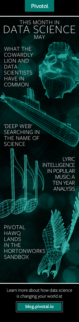 This Month in Data: May 2015