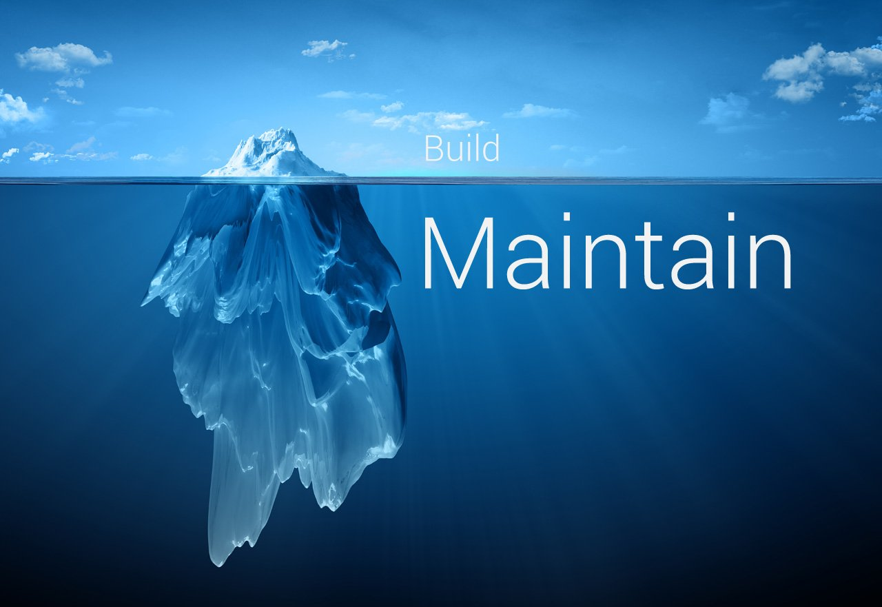 Build vs. Maintain