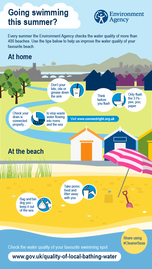 Oh we do like to be beside the seaside!
