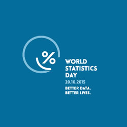How to get involved in World Statistics Day 2015