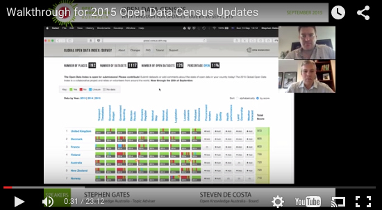 Walkthrough for 2015 Global Open Data Census Updates