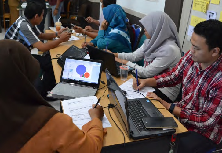 Four lessons from Banda Aceh's open data experiment