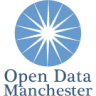 Open Infrastructure Night – Open Data and Open IoT