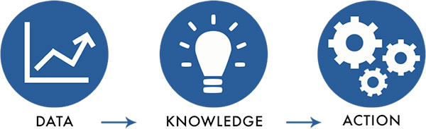 Moving from Open Data to Open Knowledge: Announcing the Commerce Data Usability Project